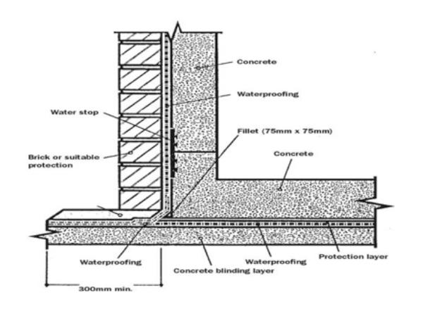 Basement Waterproofing 4
